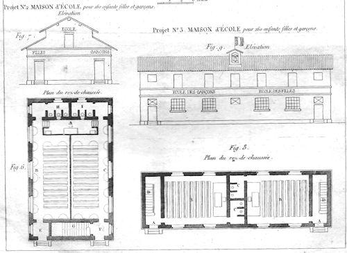 La maison d 39 cole for Plans architecturaux des maisons