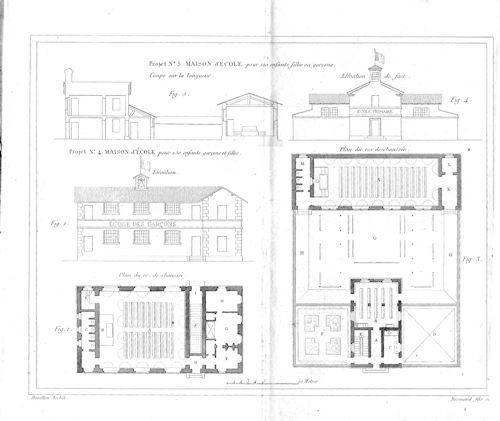 Plans pour construire une maison plan de maison en u for Architecte 3d importer plan pdf